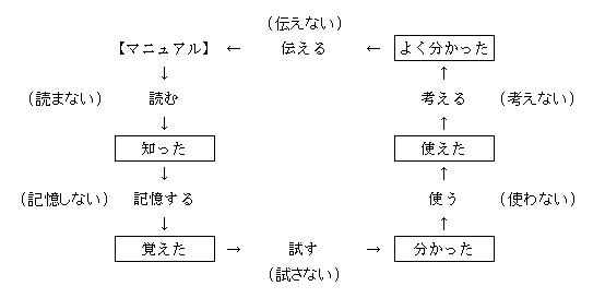 Knowledge_2