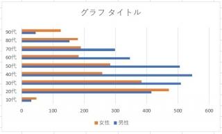 左右対比グラフ(f)