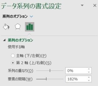 左右対比グラフ(g)
