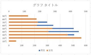 左右対比グラフ(h)