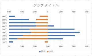左右対比グラフ(j)