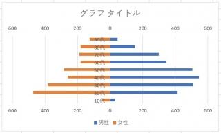 左右対比グラフ(k)