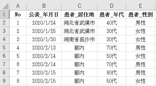 令和 早見表 エクセル 西暦 和暦